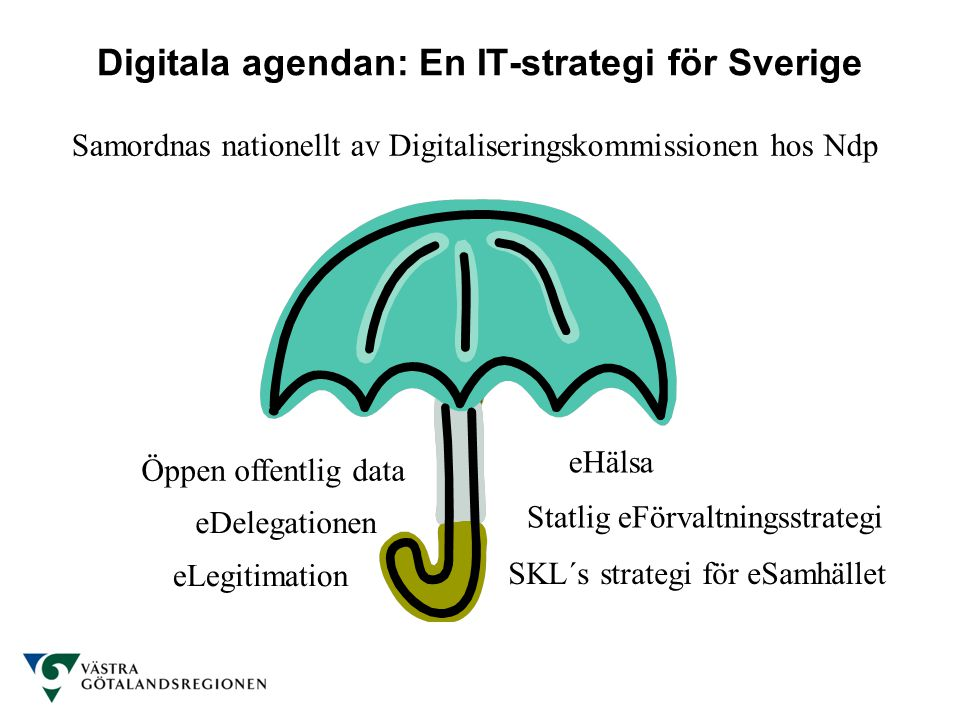 Digitala agendan: En IT-strategi för Sverige