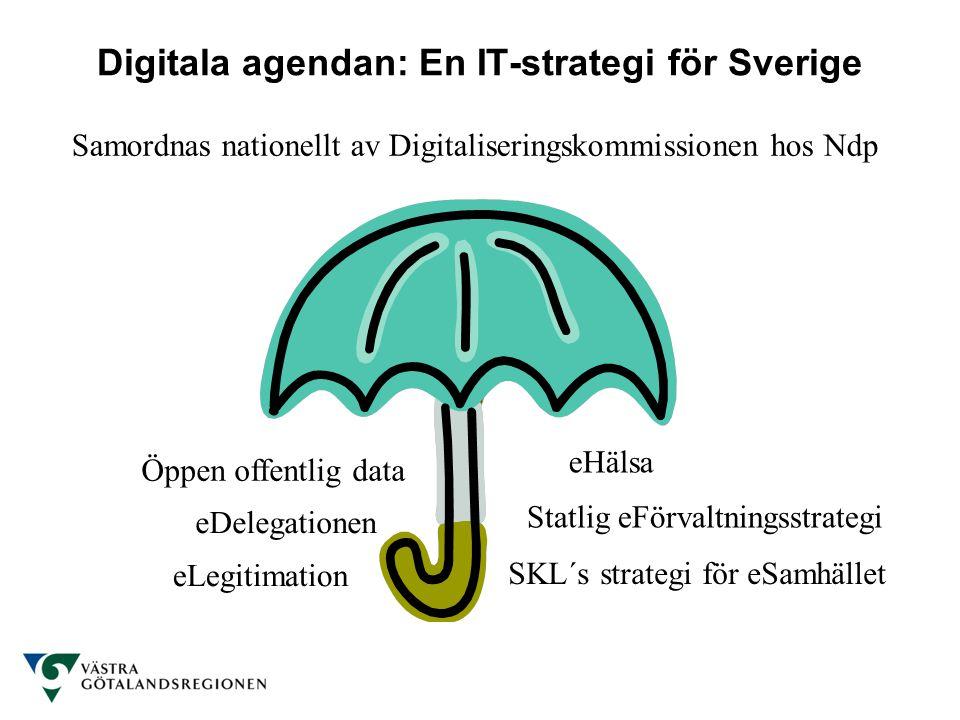Digitala agendan: En IT-strategi för Sverige