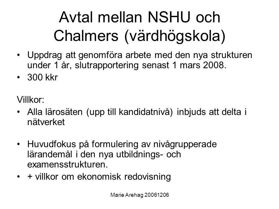 Avtal mellan NSHU och Chalmers (värdhögskola)