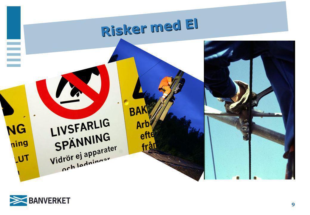 Risker med El 9 3. Risker med el Skador vid en elolycka