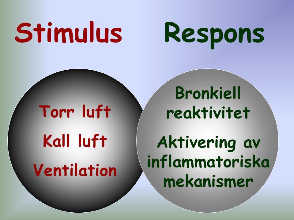 Bronkiell reaktivitet Aktivering av inflammatoriska mekanismer
