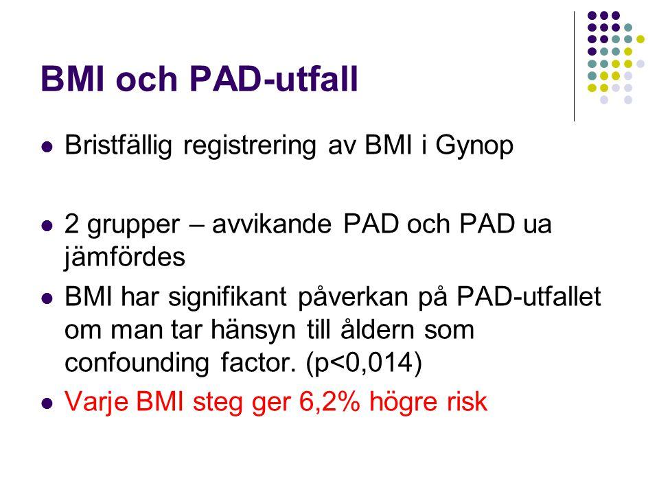 BMI och PAD-utfall Bristfällig registrering av BMI i Gynop
