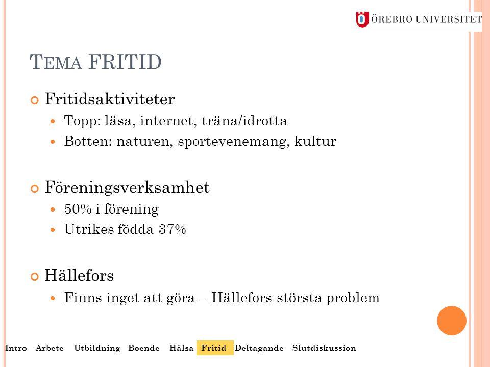 Tema FRITID Fritidsaktiviteter Föreningsverksamhet Hällefors