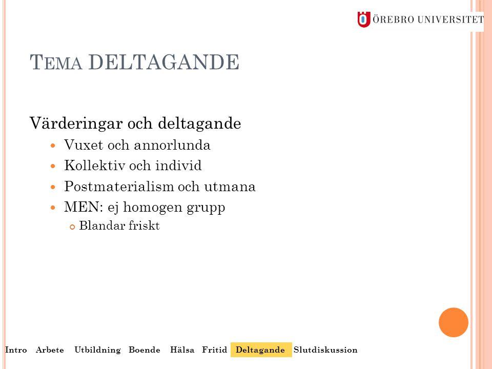 Tema DELTAGANDE Värderingar och deltagande Vuxet och annorlunda