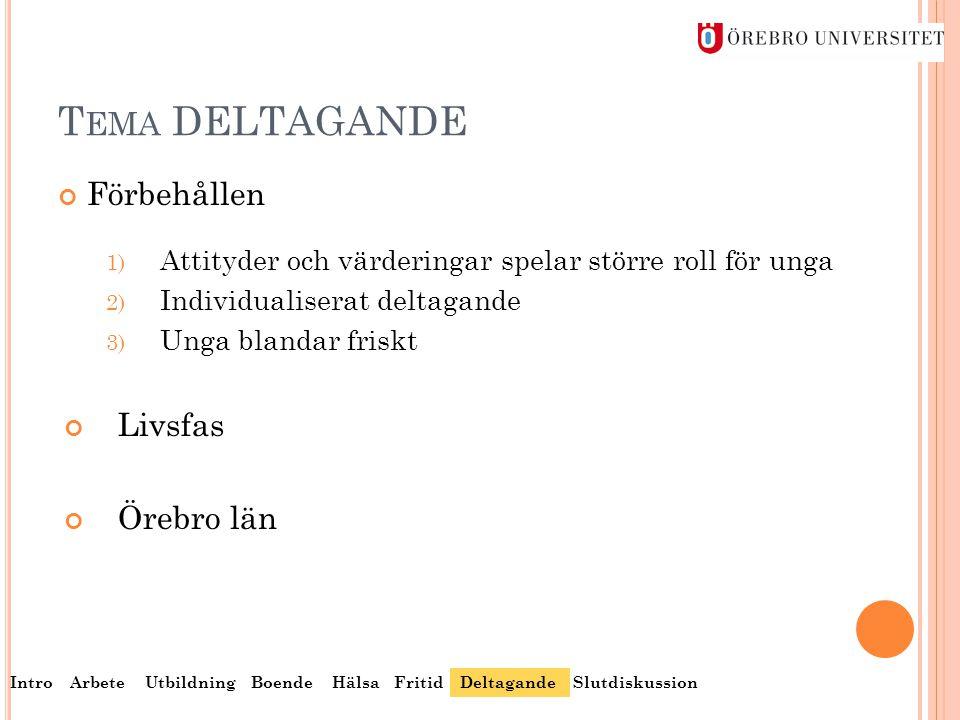 Tema DELTAGANDE Förbehållen Livsfas Örebro län
