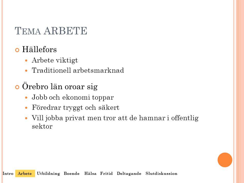 Tema ARBETE Hällefors Örebro län oroar sig Arbete viktigt