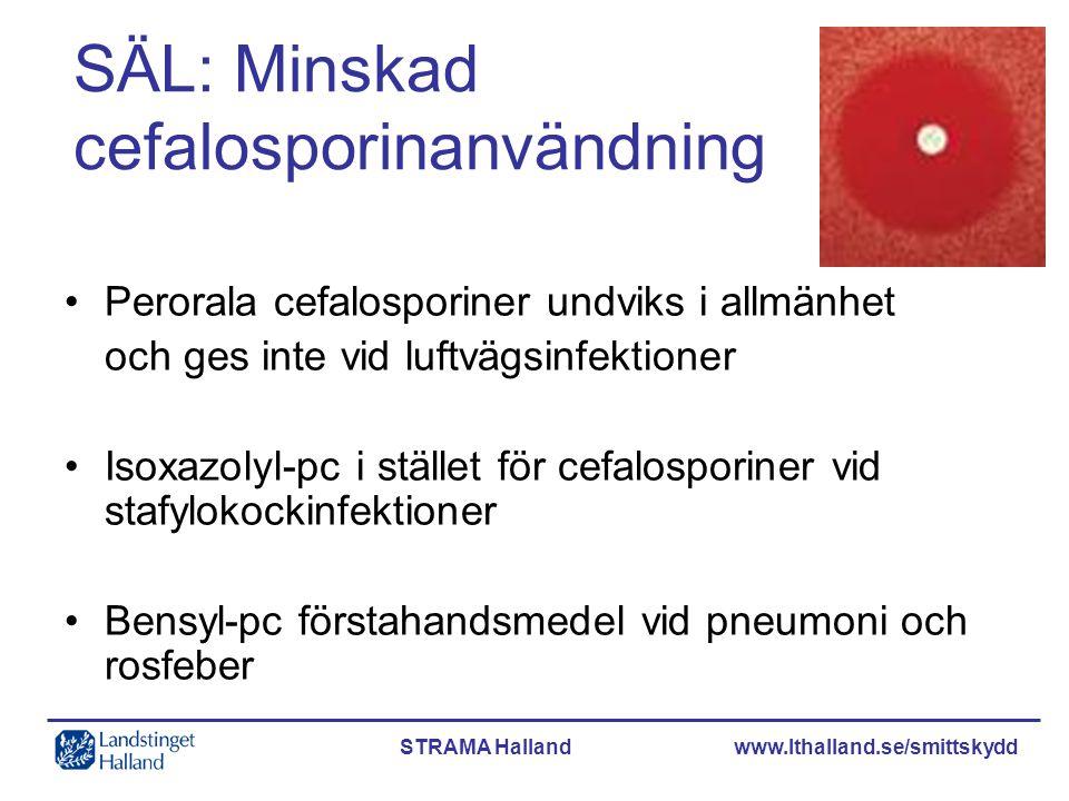 SÄL: Minskad cefalosporinanvändning