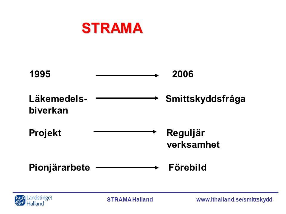 STRAMA 1995 2006 Läkemedels- Smittskyddsfråga biverkan