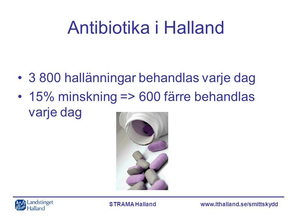 Antibiotika i Halland 3 800 hallänningar behandlas varje dag