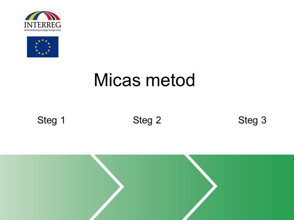 Micas metod Steg 1 Steg 2 Steg 3