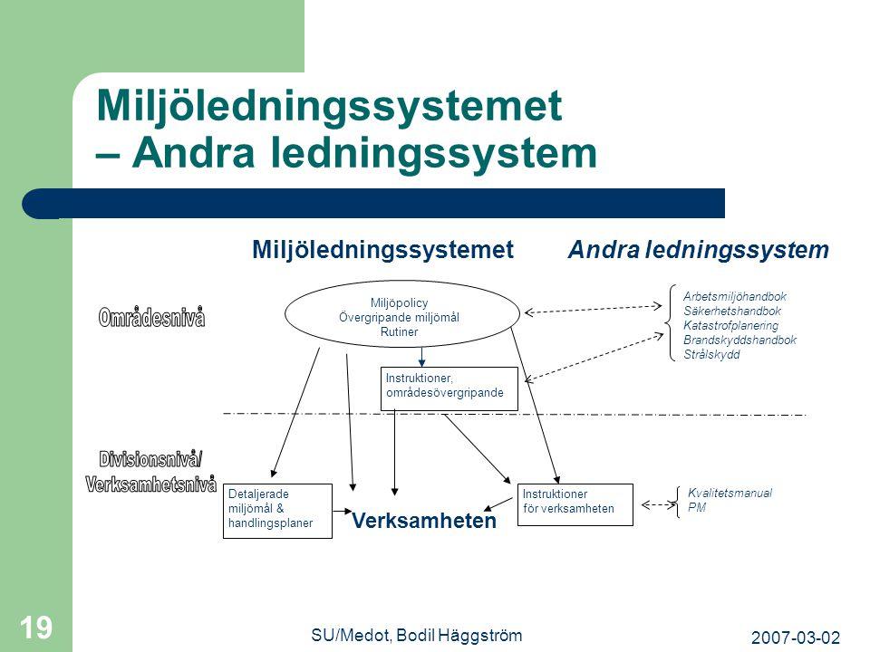 Miljöledningssystemet – Andra ledningssystem