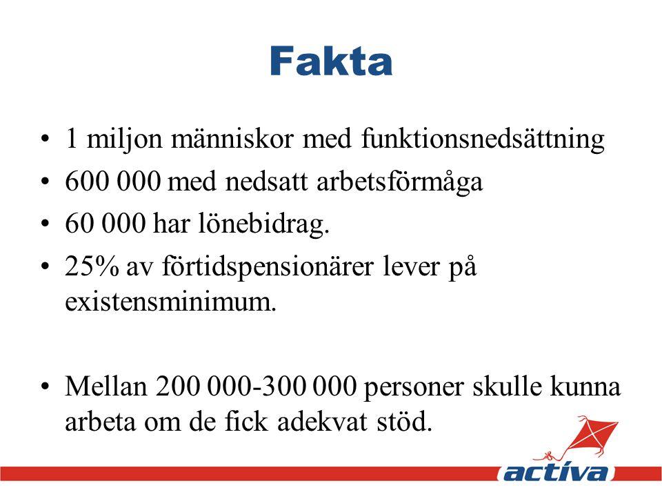 Fakta 1 miljon människor med funktionsnedsättning