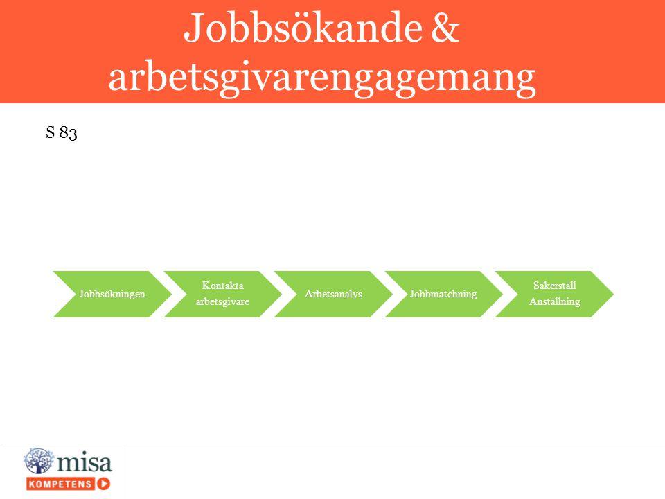 Jobbsökande & arbetsgivarengagemang