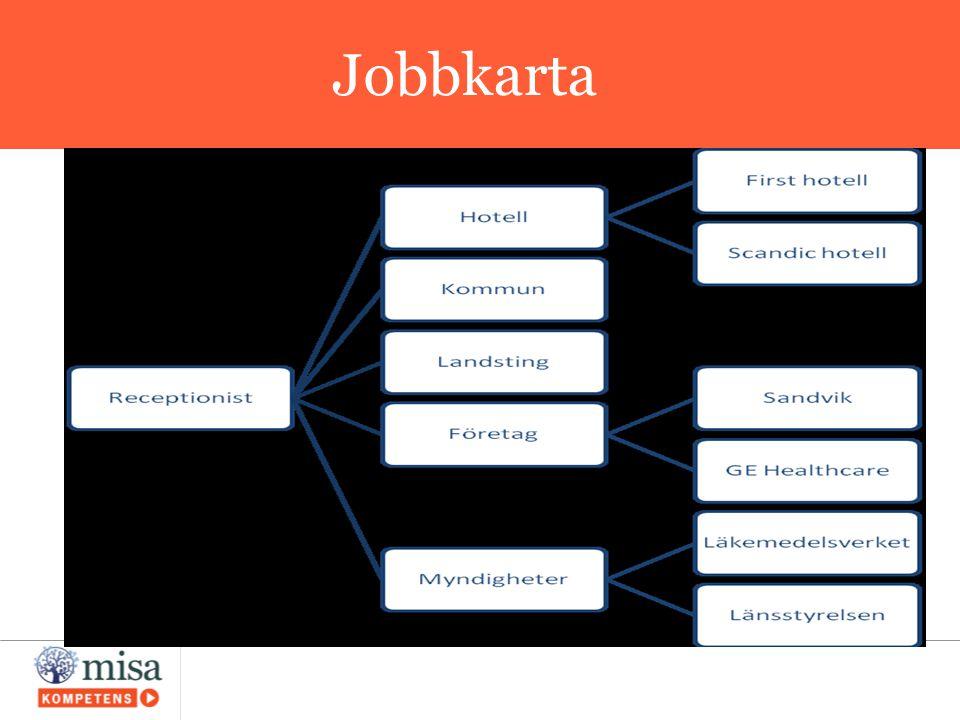 Jobbkarta