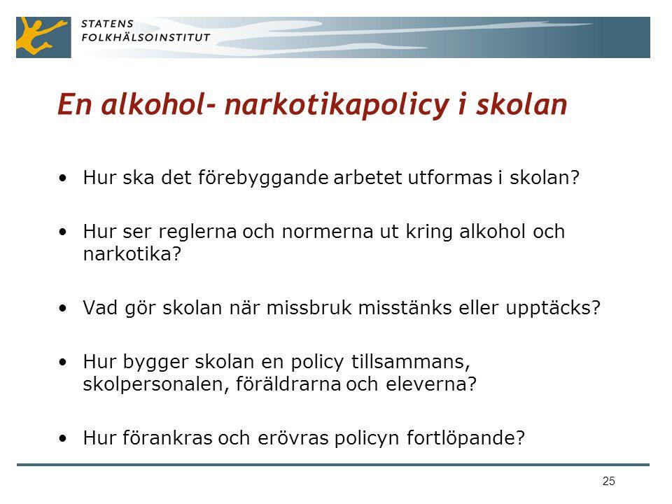 En alkohol- narkotikapolicy i skolan