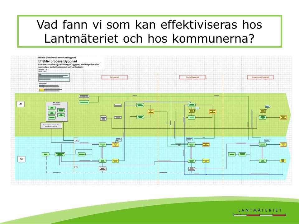 Vad fann vi som kan effektiviseras hos Lantmäteriet och hos kommunerna