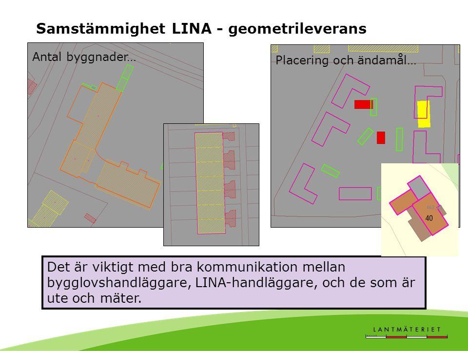 Samstämmighet LINA - geometrileverans