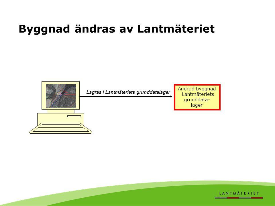 Lantmäteriets grunddata-