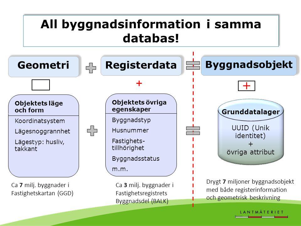 All byggnadsinformation i samma databas!