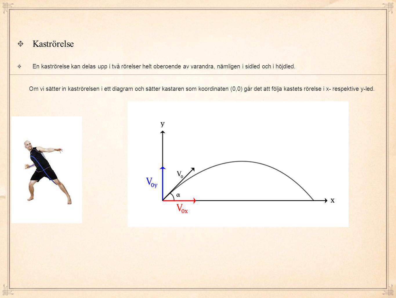 Kaströrelse En kaströrelse kan delas upp i två rörelser helt oberoende av varandra, nämligen i sidled och i höjdled.