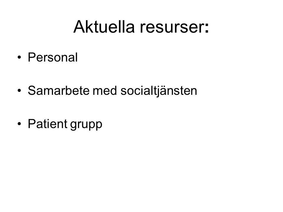 Aktuella resurser: Personal Samarbete med socialtjänsten Patient grupp