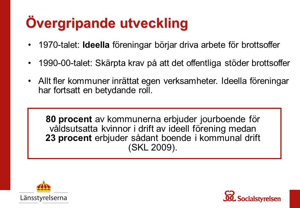 23 procent erbjuder sådant boende i kommunal drift (SKL 2009).