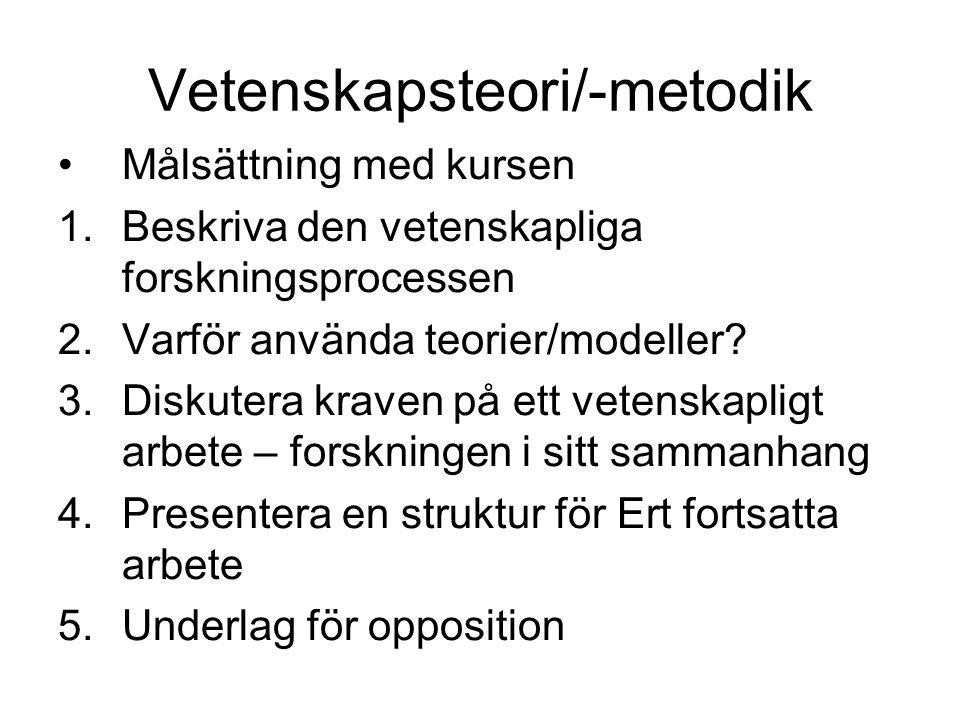 Vetenskapsteori/-metodik