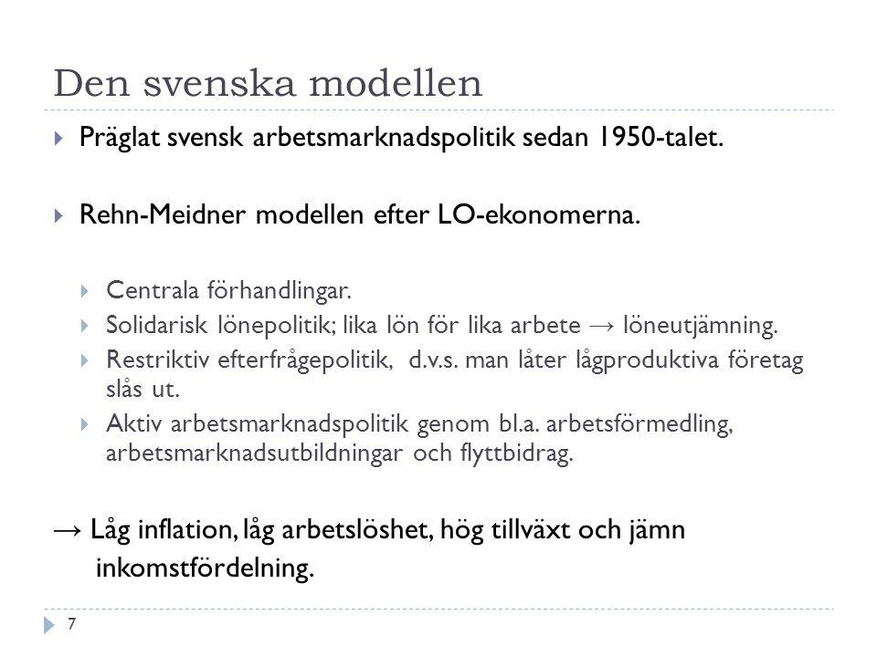 Den svenska modellen Präglat svensk arbetsmarknadspolitik sedan 1950-talet. Rehn-Meidner modellen efter LO-ekonomerna.