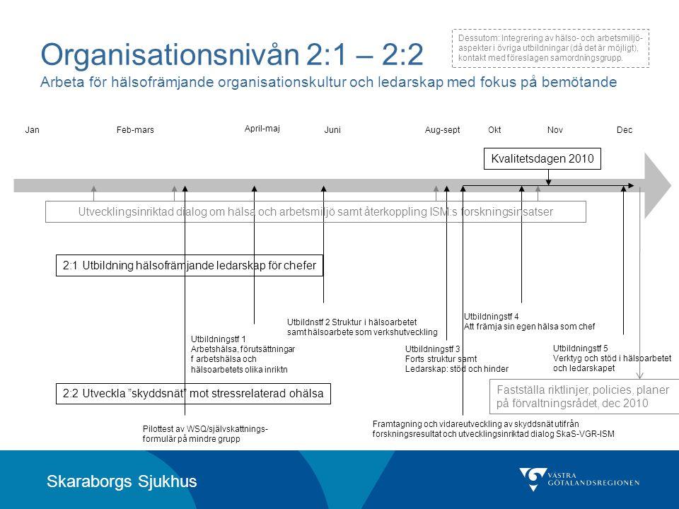 Dessutom: Integrering av hälso- och arbetsmiljö-