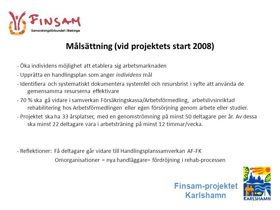 Målsättning (vid projektets start 2008) Finsam-projektet Karlshamn