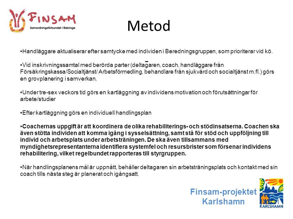 Finsam-projektet Karlshamn