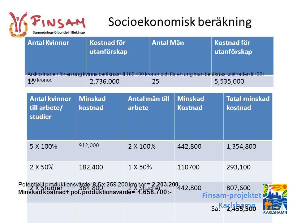 Socioekonomisk beräkning