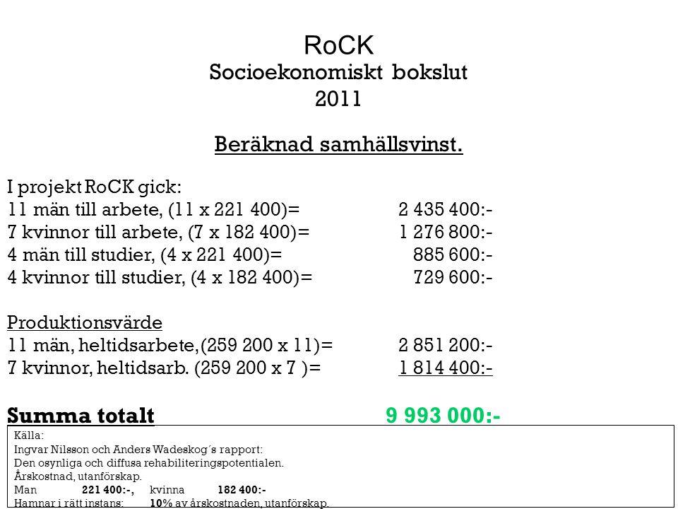 RoCK Socioekonomiskt bokslut 2011 Beräknad samhällsvinst.