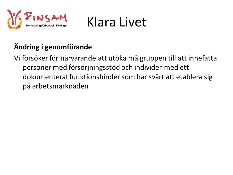 Klara Livet