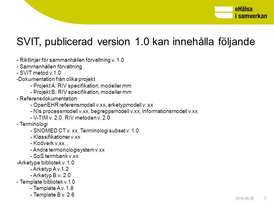 SVIT, publicerad version 1.0 kan innehålla följande