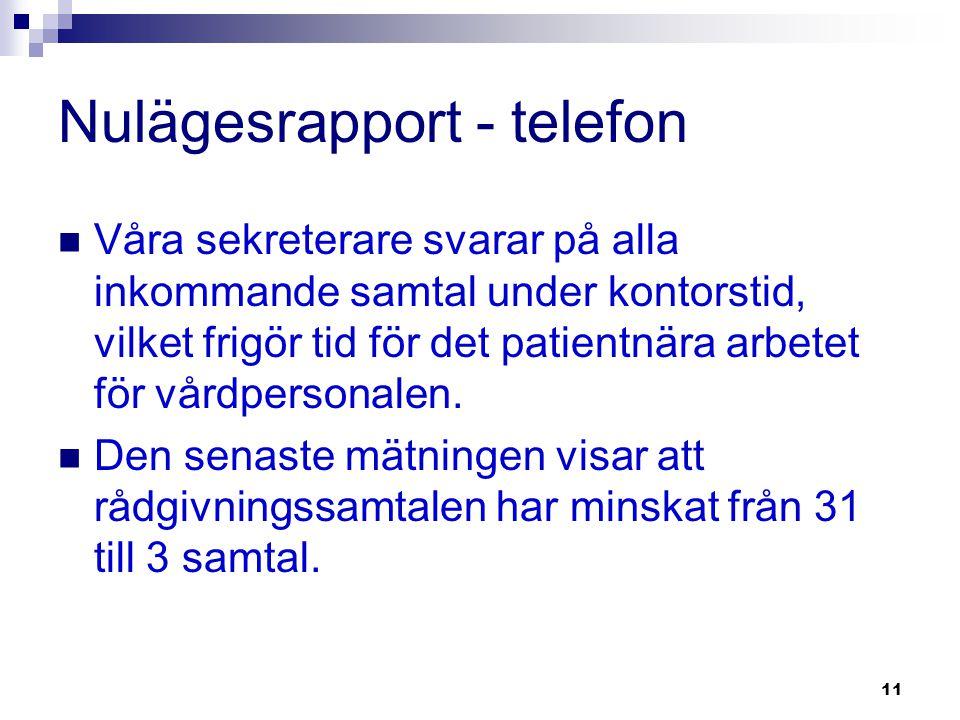 Nulägesrapport - telefon