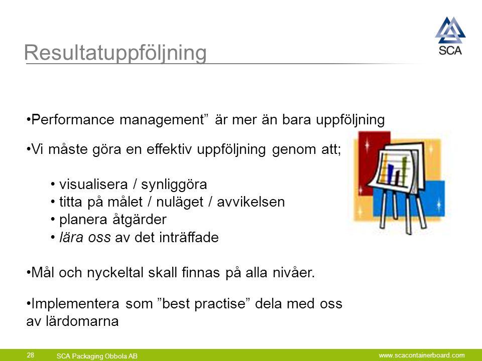 Resultatuppföljning Performance management är mer än bara uppföljning