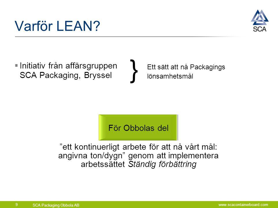 } Varför LEAN Initiativ från affärsgruppen SCA Packaging, Bryssel