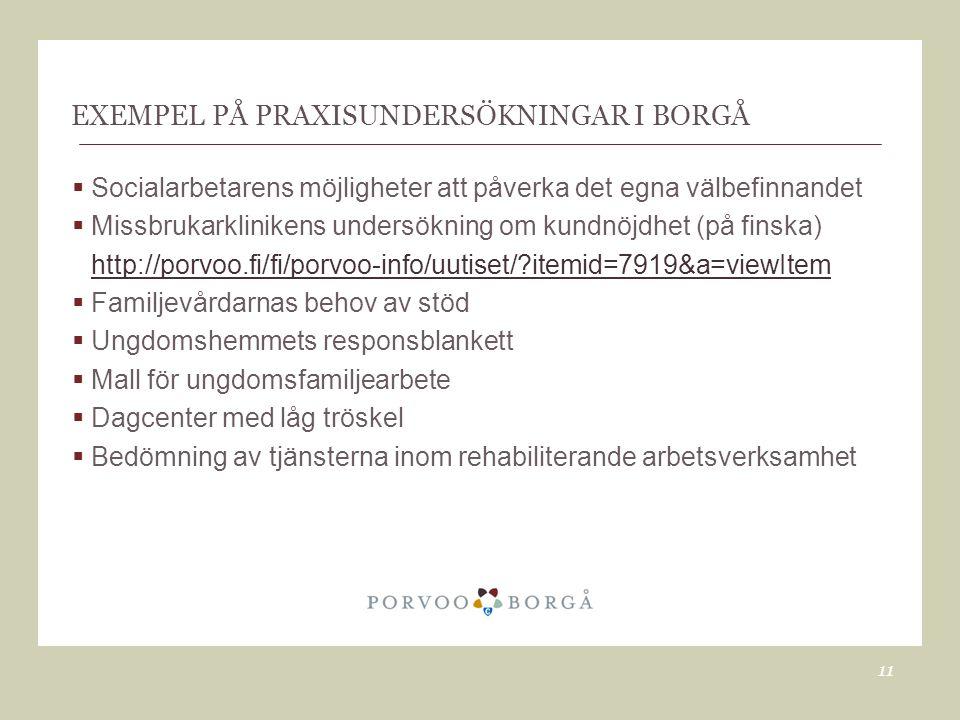 EXEMPEL PÅ PRAXISUNDERSÖKNINGAR I BORGÅ