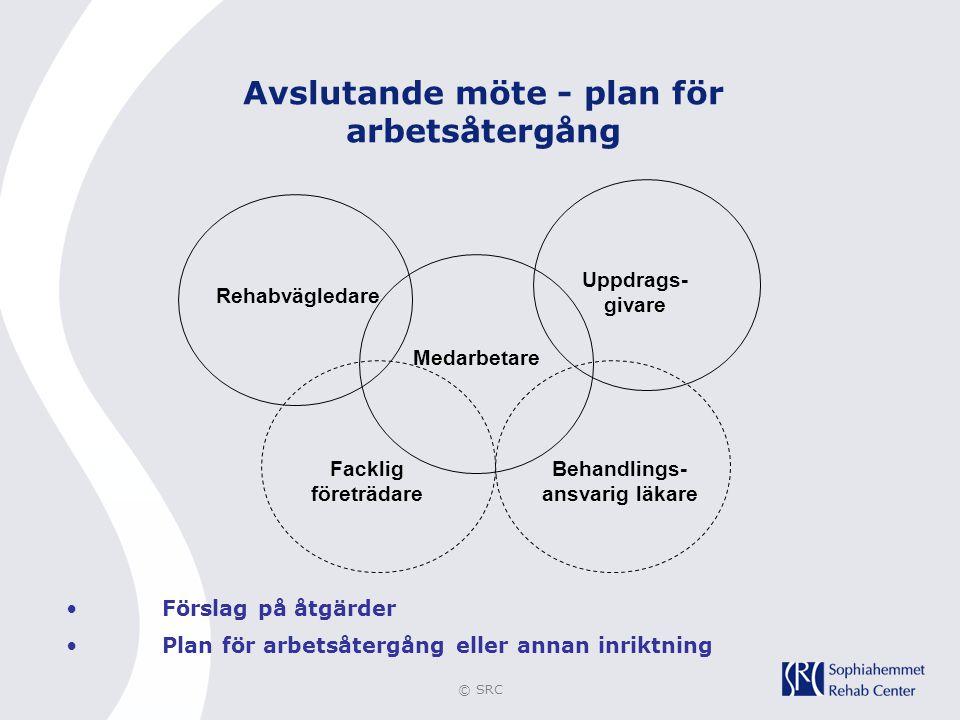 Avslutande möte - plan för arbetsåtergång