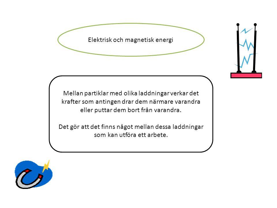 Elektrisk och magnetisk energi