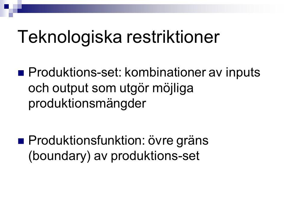 Teknologiska restriktioner