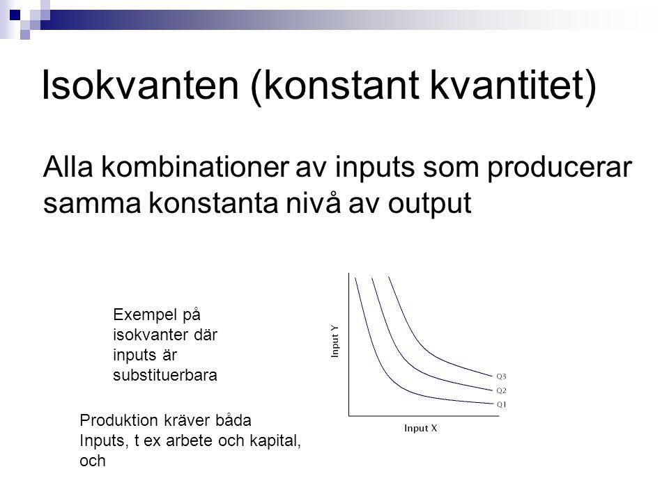 Isokvanten (konstant kvantitet)
