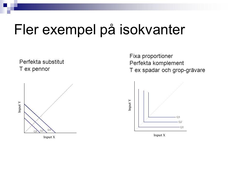 Fler exempel på isokvanter