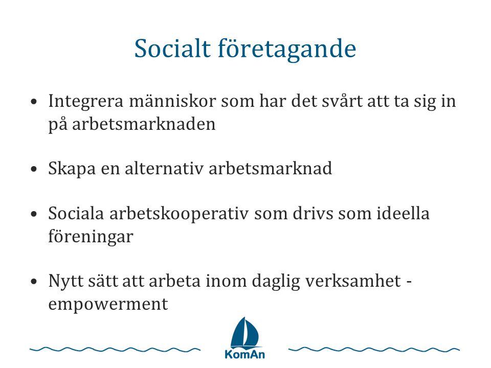 Socialt företagande Integrera människor som har det svårt att ta sig in på arbetsmarknaden. Skapa en alternativ arbetsmarknad.