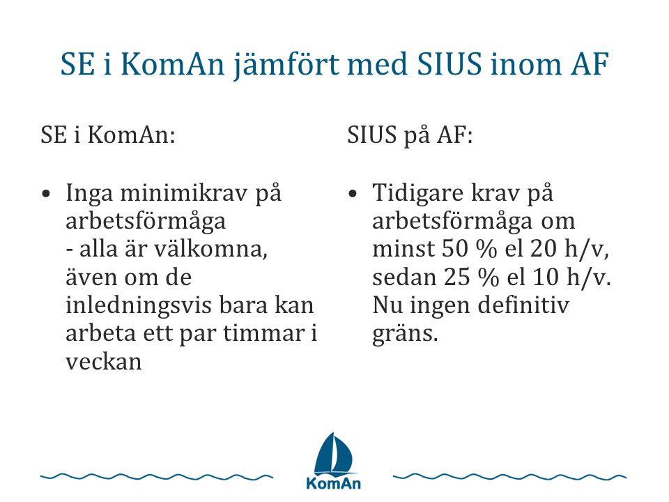 SE i KomAn jämfört med SIUS inom AF