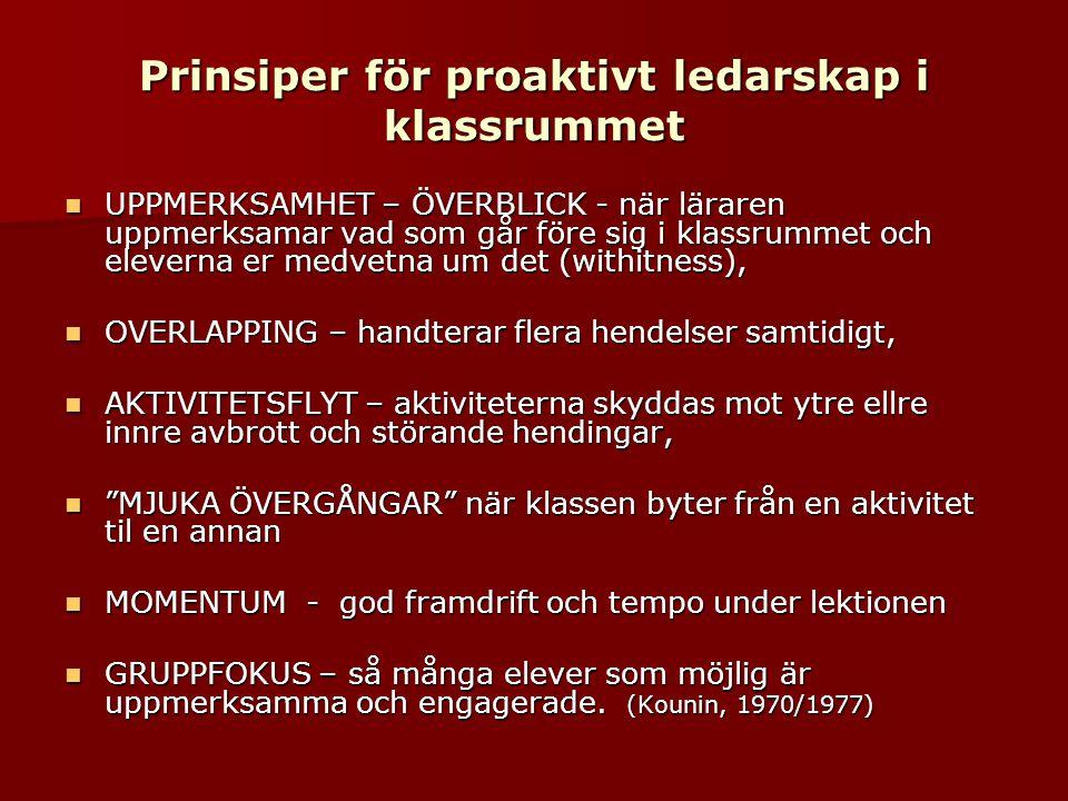 Prinsiper för proaktivt ledarskap i klassrummet