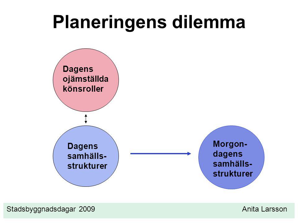 Planeringens dilemma Dagens ojämställda könsroller Morgon- dagens