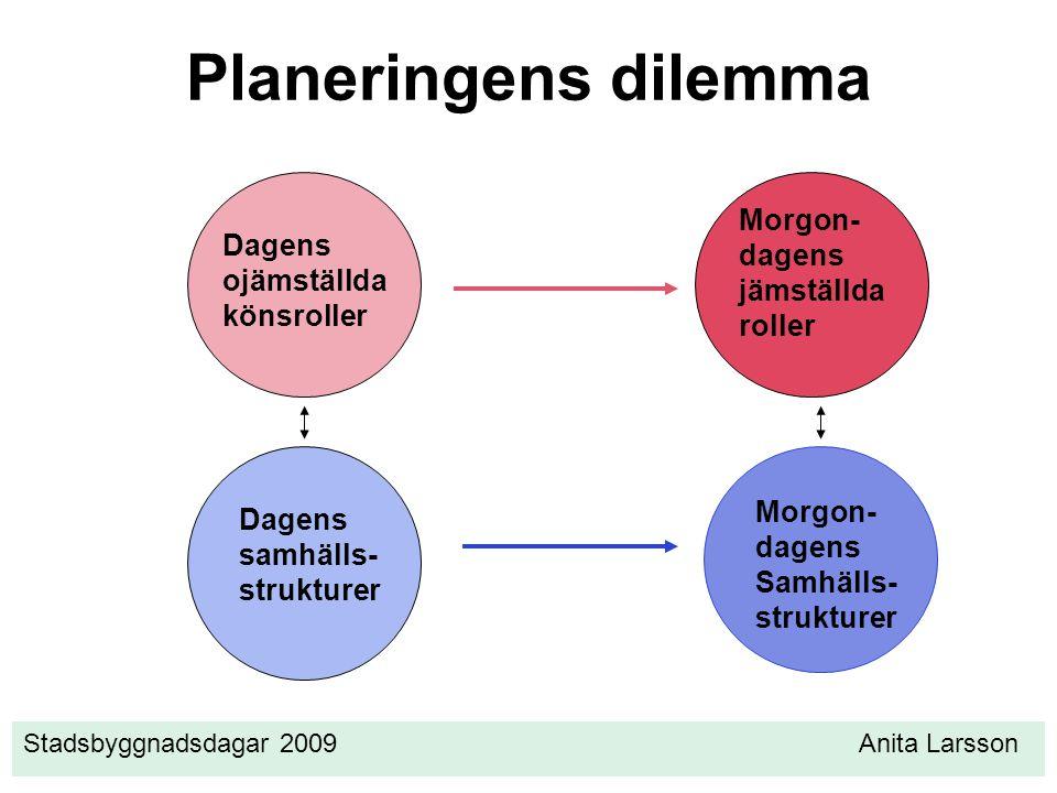 Planeringens dilemma Morgon- dagens jämställda roller