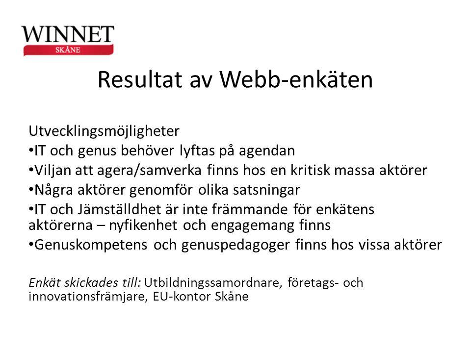 Resultat av Webb-enkäten